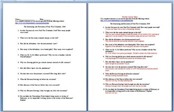 Holocaust Primary Sources Webquest Worksheets by History ...
