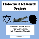 Holocaust Research Project