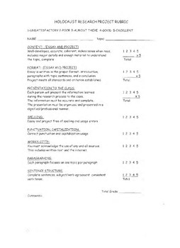 Holocaust Research Project Grading Rubric