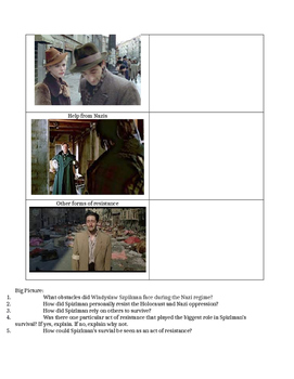 """Holocaust Resistance Lesson Plan using """"The Pianist"""" *Assessments Included*"""
