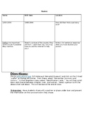 Holocaust Survivors and Victims Research Graphic Organizer