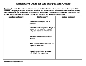 Holocaust / The Diary of Anne Frank: Anticipation Guide &