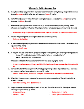 Holocaust - The Woman in Gold Film Question Sheet