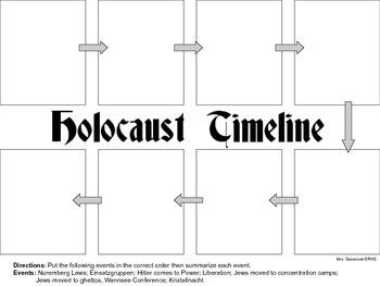 Holocaust Timeline Graphic Organizer