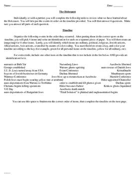 Holocaust Timeline Review