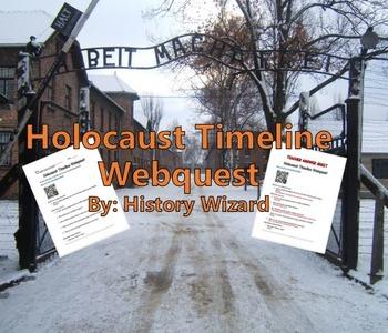 Holocaust Timeline Webquest