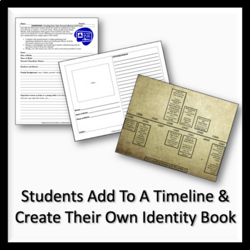 Holocaust Victims Identity Card Activities for ELA, History - CCSS Aligned