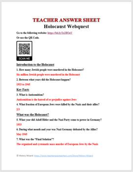 Holocaust Webquest (National Holocaust Museum Website) by ...