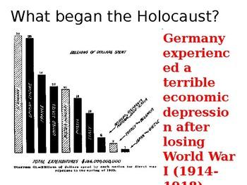 Holocaust slideshow