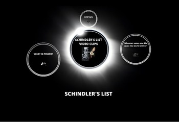 Holocaust/WW II/Schindler's List/CCSS questions/vocabulary/Prezi