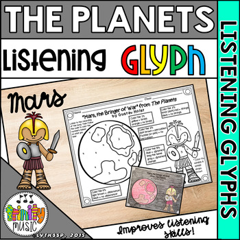 """Holst's """"Mars"""" from The Planets (Listening Glyph)"""