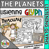 "Holst's ""Mercury"" from The Planets (Listening Glyph)"