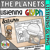 "Holst's ""Saturn"" from The Planets (Listening Glyph)"