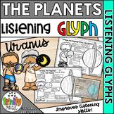 "Holst's ""Uranus"" from The Planets (Listening Glyph)"