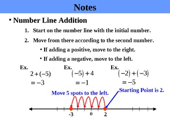 Holt Algebra 1.2A Adding and Subtracting Real Numbers (add) PPT