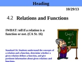 Holt Algebra 4.2 Relations and Functions PPT + Worksheet