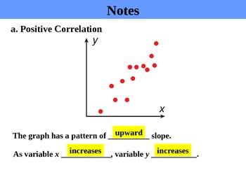 Holt Algebra 4.4 Scatter Plots and Trend Lines (only Scatter Plots) PPT