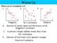 Holt Algebra 4.6 Standard Form (not in book) PPT + Worksheet