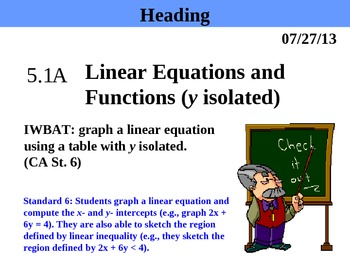 Holt Algebra 5.1A Linear Equations and Functions (y isolated) PPT + Worksheet