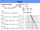Holt Algebra 5.1B Linear Equations & Functions (y not isolated) PPT + Worksheet