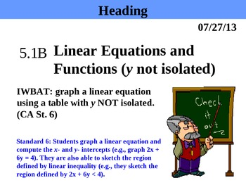 Holt Algebra 5.1B Linear Equations & Functions (y not isol