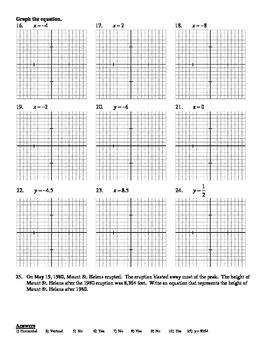 Holt Algebra 5.1C Linear Equations & Functs (horiz+vert lines) Worksheet DOC&PDF