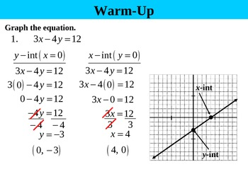 Holt Algebra 5.3A Slope (using a graph) PPT