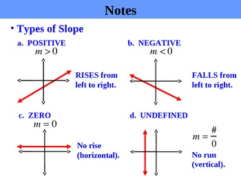 Holt Algebra 5.3B Slope (using formula) PPT