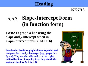 Holt Algebra 5.5A Slope-Intercept Form (y variable isolate