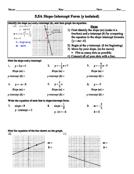 Holt Algebra 5.5A Slope-Intercept Form (y variable isolated) Worksheet DOC & PDF