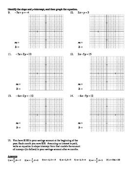 Holt Algebra 5.5B Slope-Intercept Form (y not isolated) Worksheet DOC & PDF