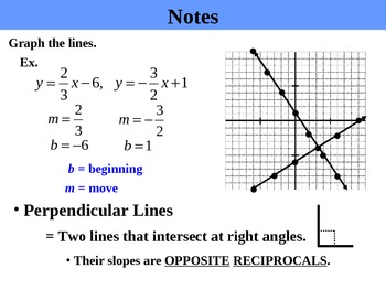 Holt Algebra 5.7B Slopes of Parallel & Perpendicular Lines (perpendicular) PPT