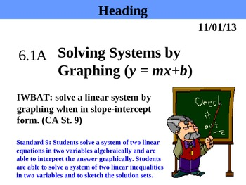 Holt Algebra 6.1A Solving Systems by Graphing (y = mx + b) PPT + Worksheet