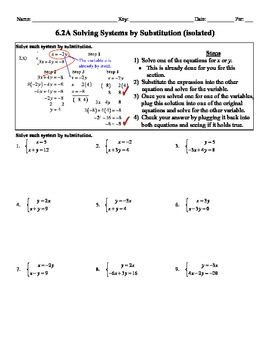 Holt Algebra 6.2A Solving Systems by Graphing (y = mx + b) Worksheet DOC &  PDF