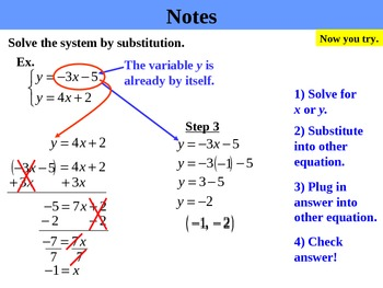 Holt Algebra 6 2a Solving Systems By Substitution Isolated Ppt
