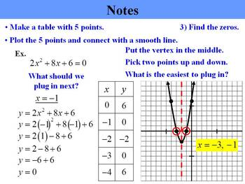 Holt Algebra 9.4 Solving Quadratic Equations by Graphing PPT + Worksheet