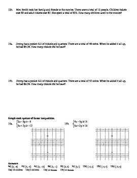 """Holt Algebra Ch. 6 """"Systems of Eq'ns & Ineql'ts"""" Most Missed Questions DOC & PDF"""