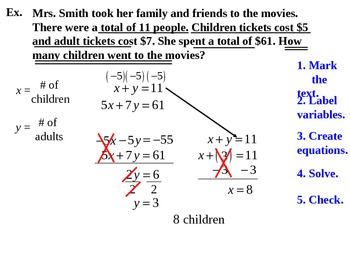 """Holt Algebra Ch. 6 """"Systems of Eq'ns & Inequalities"""" Review PPT+Worksheet Bundle"""