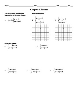 """Holt Algebra Ch. 6 """"Systems of Eq'ns & Inequalities"""" Revie"""