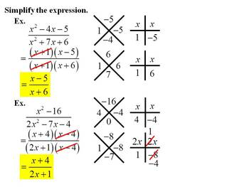 "Holt Algebra Chapter 10 ""Rational Functions & Eq'ns"" Review PPT+Worksheet Bundle"