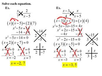"Holt Algebra Chapter 10 ""Rational Functions & Equations"" Review PowerPoint (PPT)"