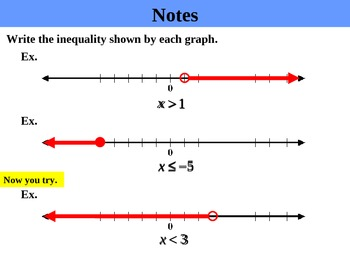"""Holt Algebra Chapter 3 """"Inequalities"""" PPT Bundle (10 PowerPoints)"""