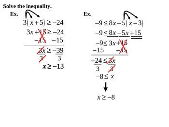 "Holt Algebra Chapter 3 ""Inequalities"" Review PPT + Worksheet Bundle"