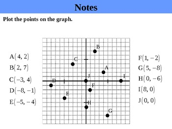 "Holt Algebra Ch 5A ""Linear Functions"" Complete (11 PPT, 3 Test, 2 Quiz &Wrkshts)"