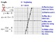 """Holt Algebra Chapter 5A """"Linear Functions"""" Review PPT + Wo"""
