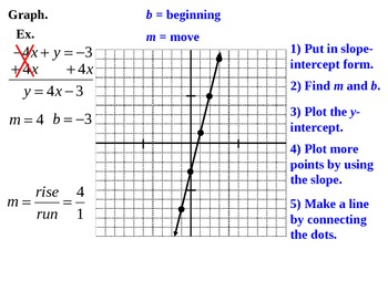 "Holt Algebra Chapter 5A ""Linear Functions"" Review PowerPoint"