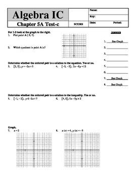 """Holt Algebra Chapter 5A """"Linear Functions"""" Test (c) - DOC & PDF"""