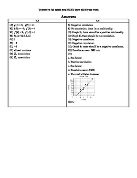 "Holt Algebra Chapter 5B ""Linear Functions"" Assignment Sheet"