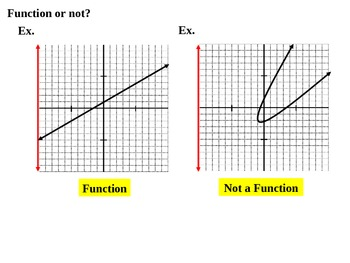 "Holt Algebra Chapter 5B ""Linear Functions"" + Ch 4 Review PowerPoint"