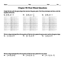 """Holt Algebra Chapter 5B """"Linear Functions"""" Most Missed Questions - DOC & PDF"""